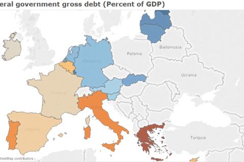 Visualización de datos: Deuda como porcentaje del PIB de los países de la eurozona