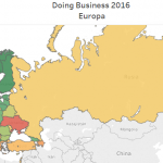 Visualización de datos: Facilidad para hacer negocios en Europa – Doing Business 2016